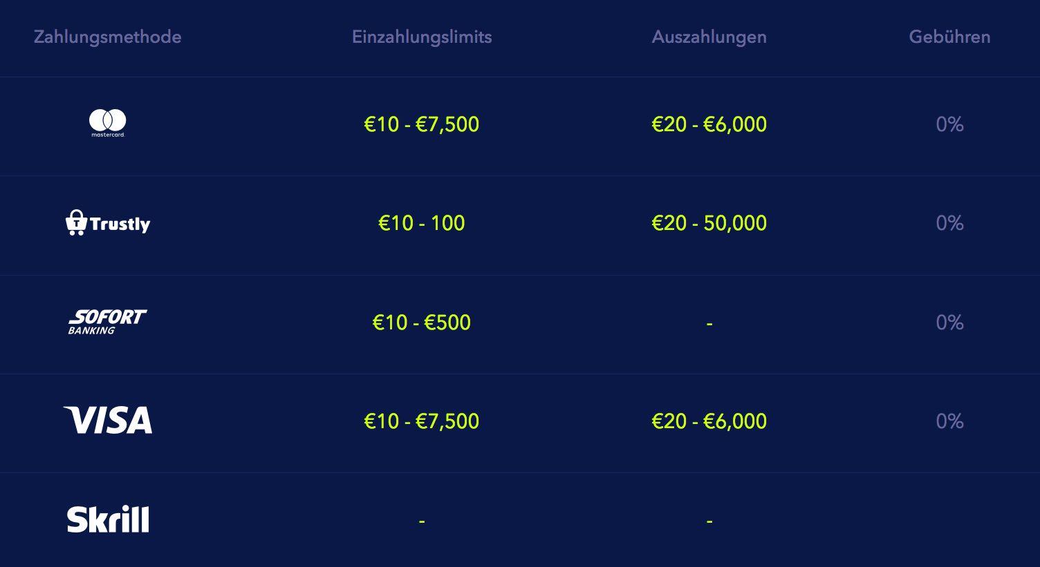 NightRush Zahlungsoptionen für Einzahlungen und Auszahlungen