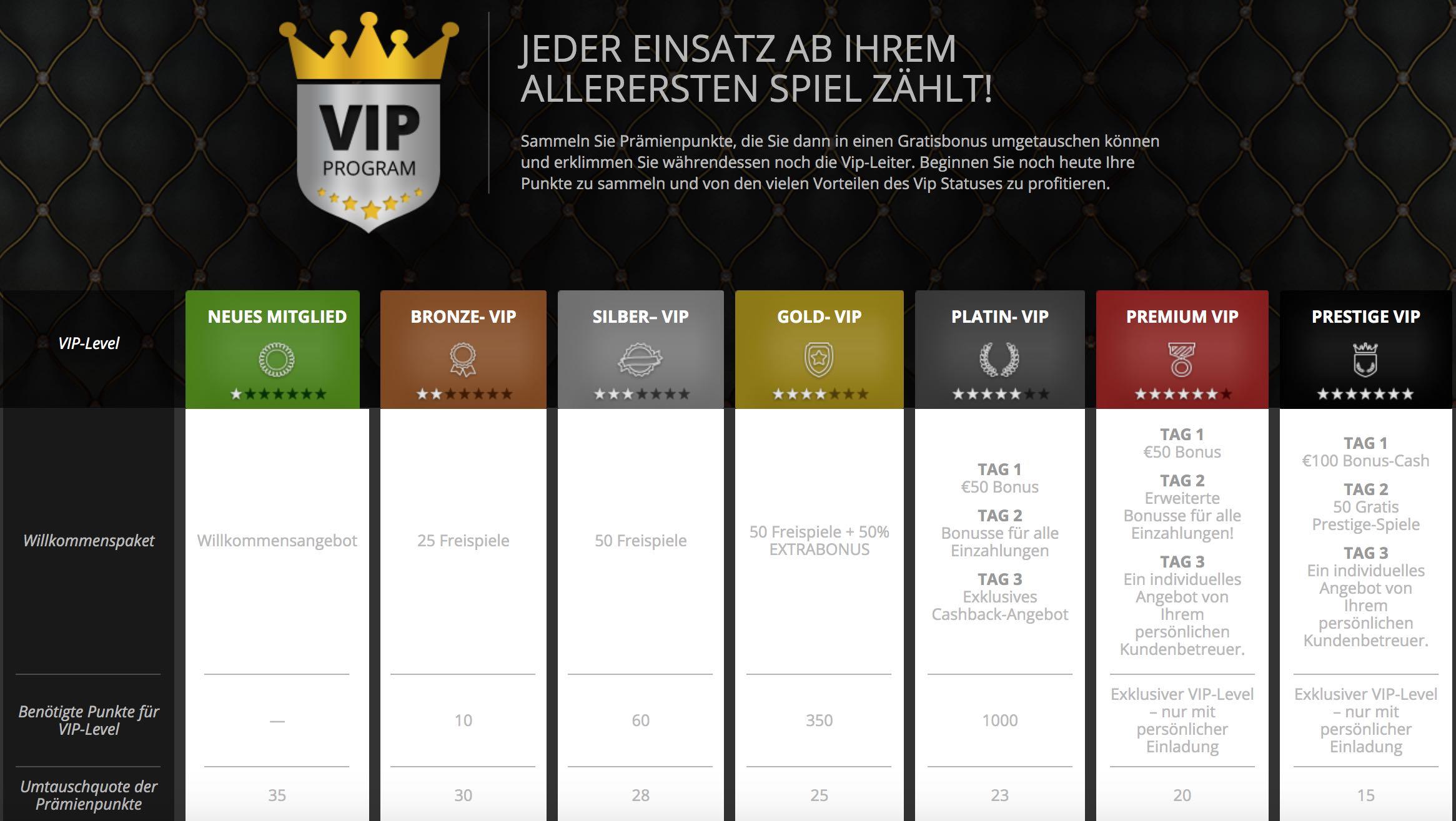 VIP Club Programm